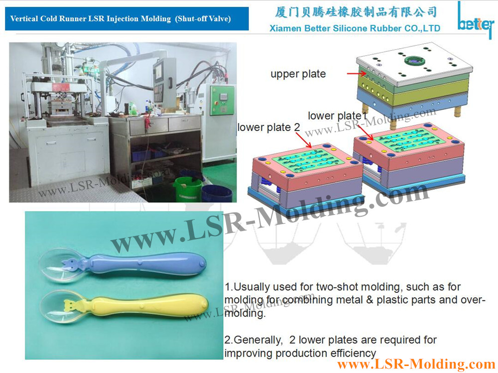 Liquid Injection Mold
